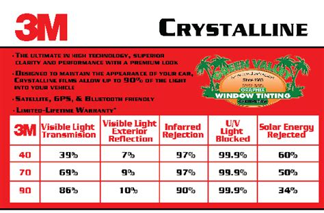 Promo Kaca 3m Crystaline 3m crystalline review at green valley window tinting las vegas