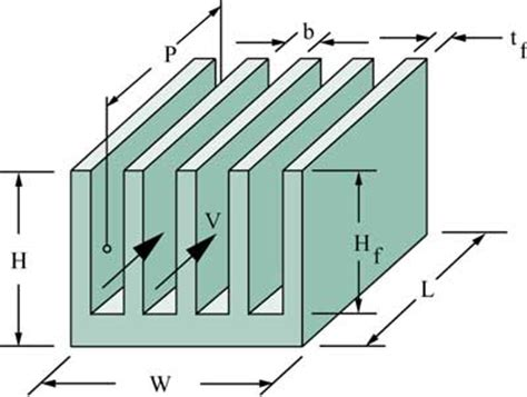 heat sink heat transfer coefficient estimating parallel plate fin heat sink pressure drop
