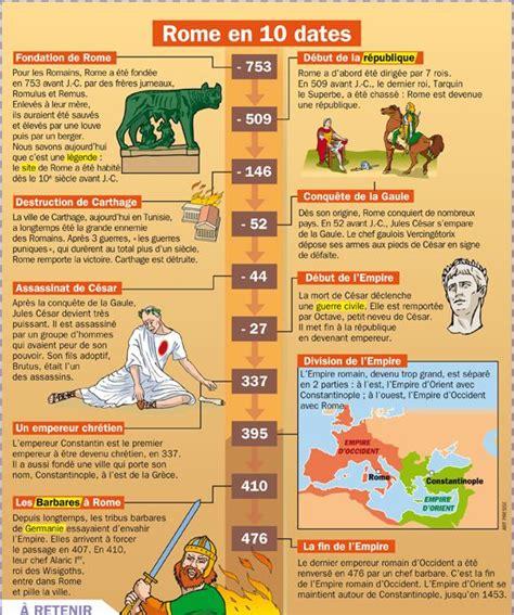 les 25 meilleures id 233 es concernant mythologie romaine sur