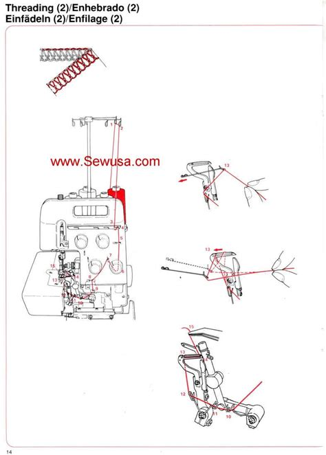 pictures of diagrams juki mo 644 644d sewing machine threading diagram
