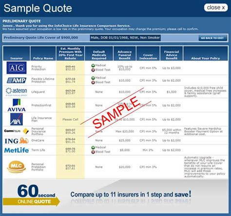 compare car insurance quotes compare auto
