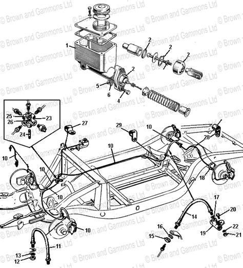 brake master cylinder brake pipes brown  gammons