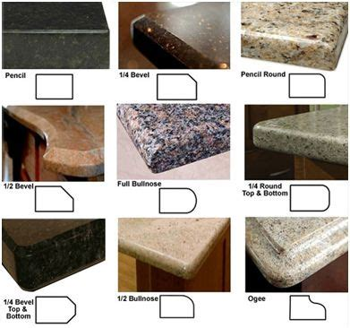 Types Of Granite Countertop Edges by Countertop Edge Choices Search Home Decor