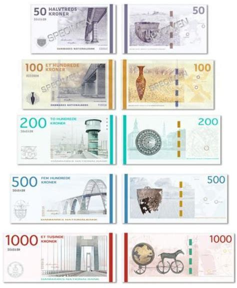 currency dkk liquid paper grafik
