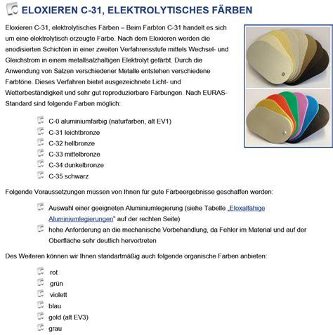 Unterschied Lackieren Beschichten by Eloxieren E6 Ev1 Oder E6 C 0 Wissenstransfer Anlagen