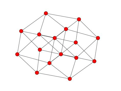 layout in networkx matplotlib how to reshape a networkx graph in python