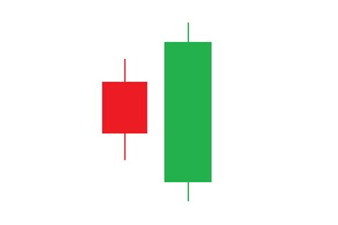 candlestick pattern forum a tutorial on mastering the engulfing candlestick pattern
