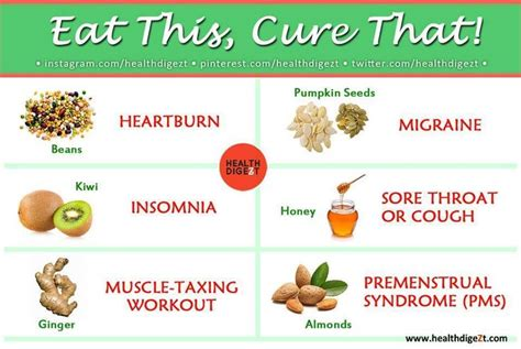 Gerd Detox Diet by Plant Based Diet Cures For Heartburn