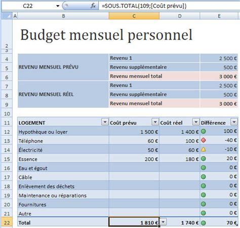 Modele Budget