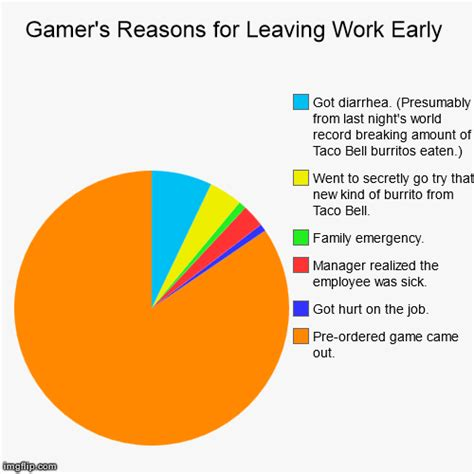 gamer s reasons for leaving work early imgflip