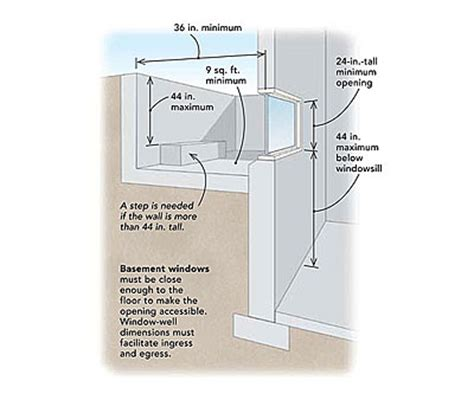 bedroom egress requirements basement egress window graphic understanding net clear