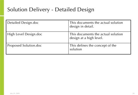 high level design document template integrated project management and solution delivery process
