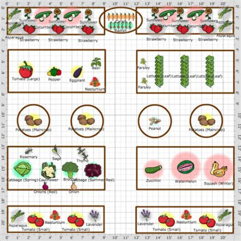 Perennial Herb Garden Layout The Garden Charmers Combine Perennials And Vegetables The Gardening Cook