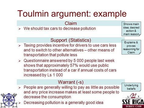 Toulmin Essay Exle by Arguments Creating Refuting Argumentation Skills Course Ppt