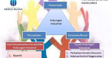 Hubungan Industrial 1 msdm123 hubungan industrial