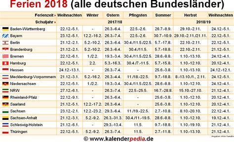 wann sind schulferien ferien 2018 in deutschland alle bundesl 228 nder