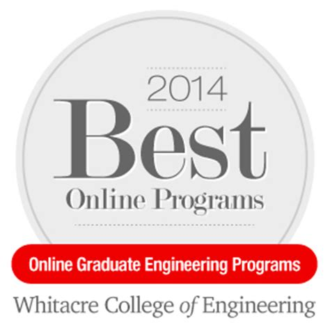 Best Doctoral Programs In Education - best college graduate programs free software