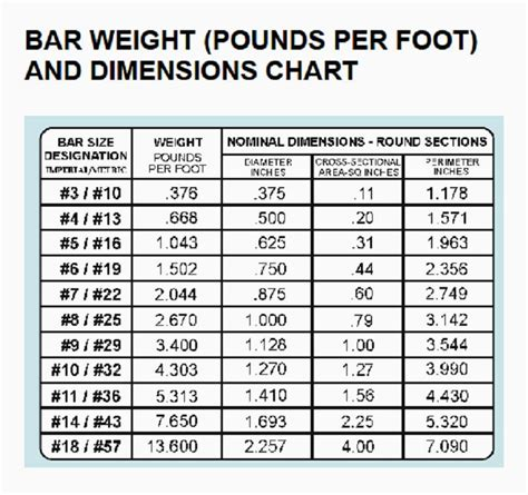 sectional weight of steel metal bar weight chart