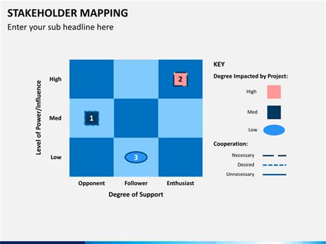 Stakeholder Mapping Powerpoint Template Sketchbubble Stakeholder Map Template Free