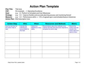 inspiring business action plan template example with title