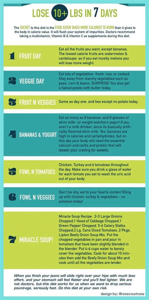 11 Day Detox Diet by 25 Best Ideas About 3 Day Cleanse On Juice