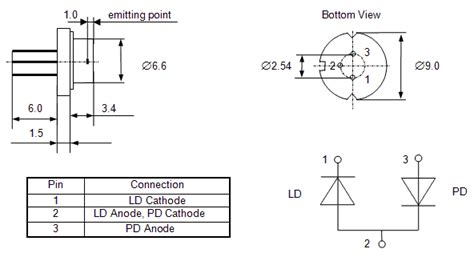 laser diode pin configuration qphotonics laser diode store