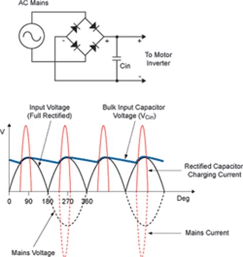 power factor diode bridge motor efficiency depends upon power factor correction