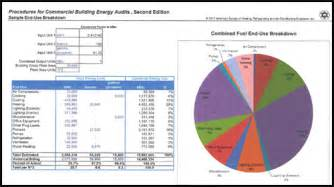 energy audit report template procedures for commercial building energy audits ashrae org