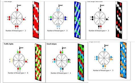 free kumihimo beading patterns   Google Search   Kumihimo   Pinterest   Free pattern, Flats and