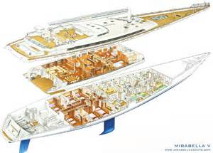 Bathroom Layout Designer yacht m5 a 75m ron holland superyacht charterworld