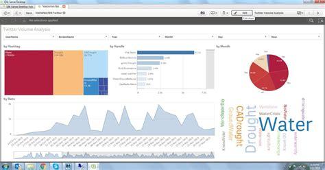 qlik sense tutorial building an app data 4 change water analysis app qlik blog