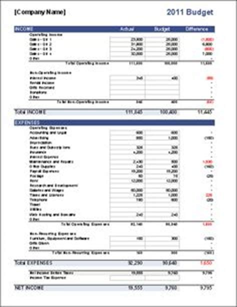 This Event Budget Spreadsheet Is Useful For Parties Cs Reunions Etc Download From Study Abroad Budget Template