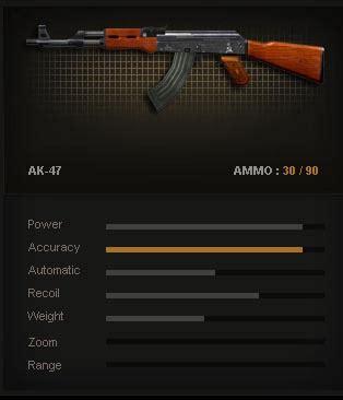 Mainan Senjata Ak 47 guide panduan senjata ak 47