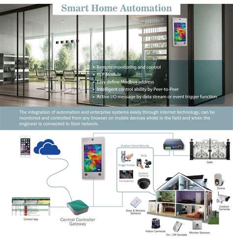 Monitor Nathan smart home automation monitoring nathan 28 images smart home cctv alarm system cctv monitor