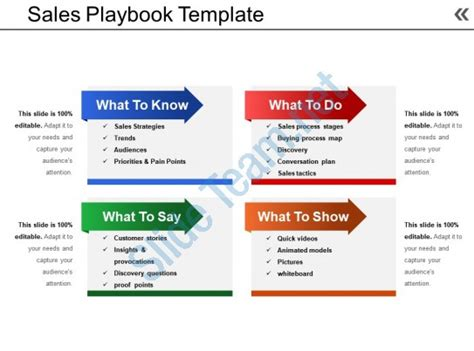 Business Playbook Template Choice Image Template Design Ideas Sales Playbook Template