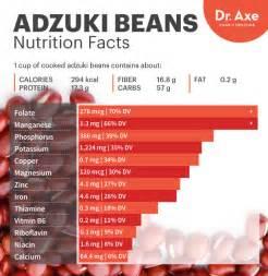 5 amazing health benefits of adzuki beans dr axe