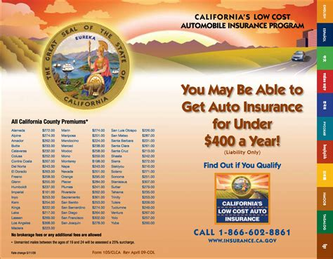 Low Cost Insurance by California Auto Insurance
