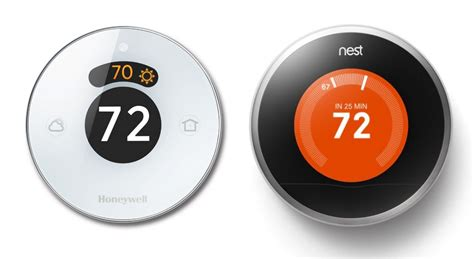 6 of the Best WiFi Thermostats
