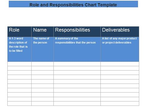 roles and responsibilities template peerpex