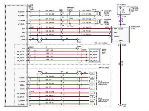 ford escape fuse box diagram raffaella milanesi