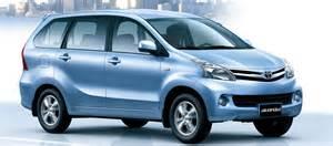 Used Car Company Malaysia Used Toyota Avanza Parts