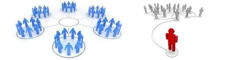 Kiat Sukses Dalam Bisnis Mlm mengenal bisnis mlm plus offline