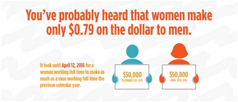 equal pay day show the equal pay day 2016 emily s list