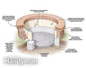Sunken Backyard Fire Pit How To Build A Diy Fire Pit The Family Handyman