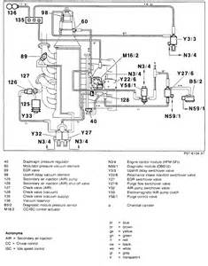 mercedes 1995 s320 transmission diagram mercedes get free image about wiring diagram