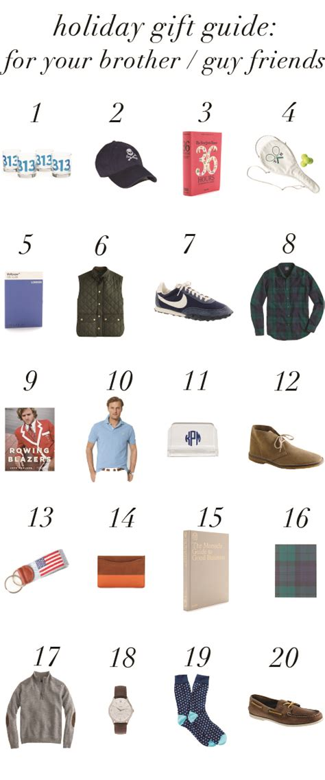 gifts to give your for gift guide for your friends