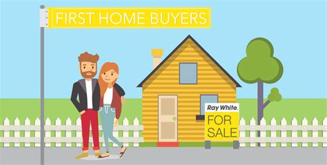 infographic home buyers