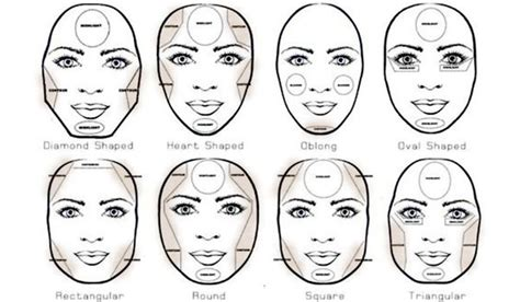 seven face shape exles a mini guide on makeup contouring for different face shapes
