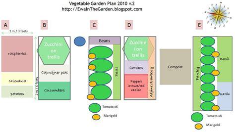 Vegetable Garden Plan by Ewa In The Garden Vegetable Garden Plan 2010 Revised