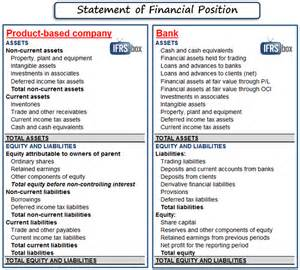 ifrs template ifrs for banks and financial institutions ifrsbox